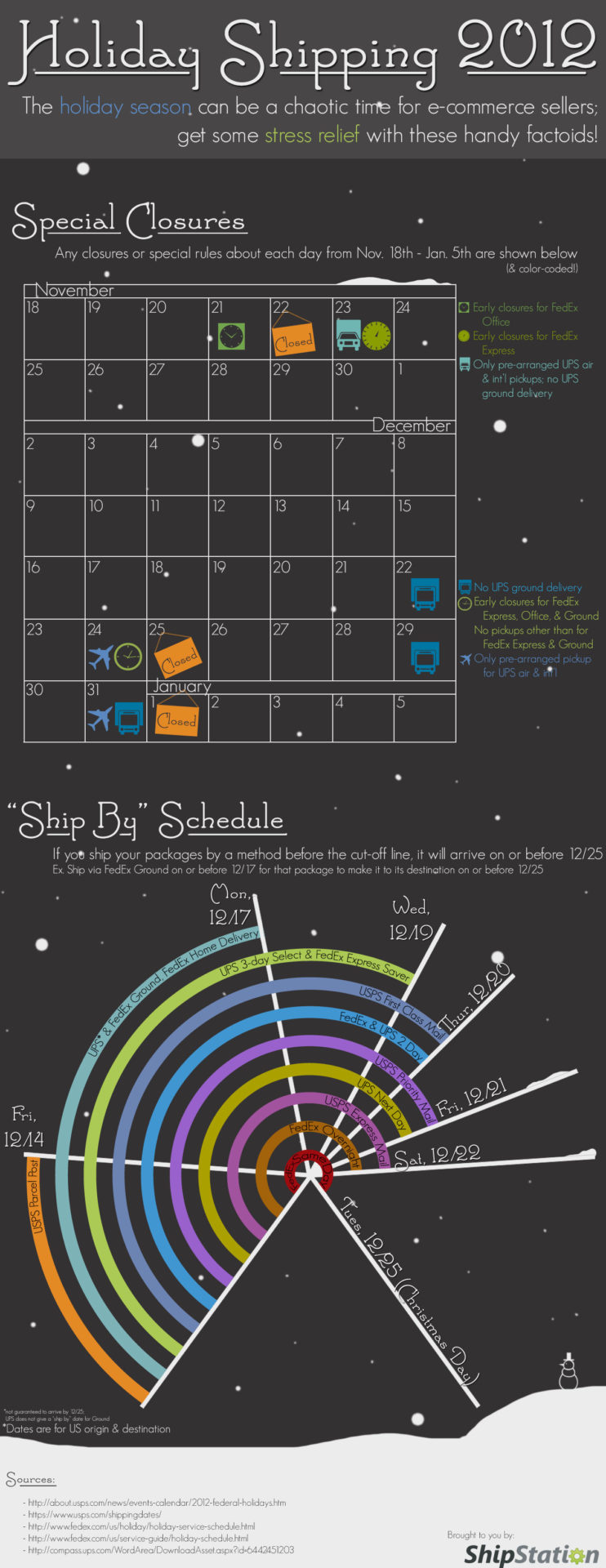 2012 Holiday Closures & Ship By Schedule